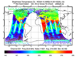 satellite radiance horizontal coverage thumbnail