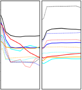 Sub-city Scale Hourly Air Quality Forecasting by Combining Models with Observations thumbnail