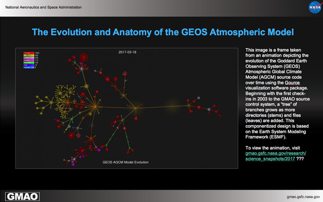 GMAO - Global Modeling and Assimilation Office Research Site